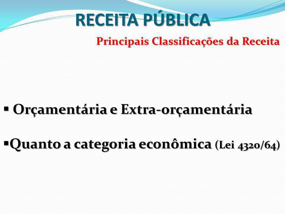 Principais Classificações da Receita  Orçamentária e Extra-orçamentária  Quanto a categoria econômica (Lei 4320/64)