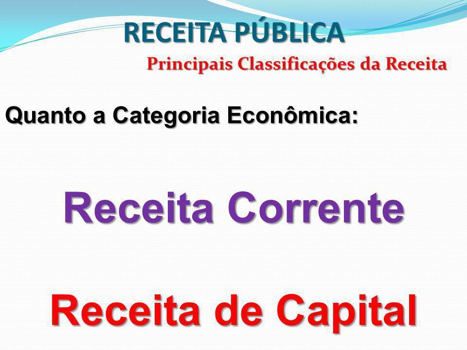 Principais Classificações da Receita RECEITA PÚBLICA Quanto a Categoria Econômica: Receita Corrente Receita de Capital