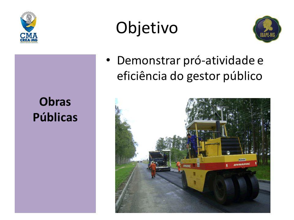 Objetivo Obras Públicas Demonstrar pró-atividade e eficiência do gestor público