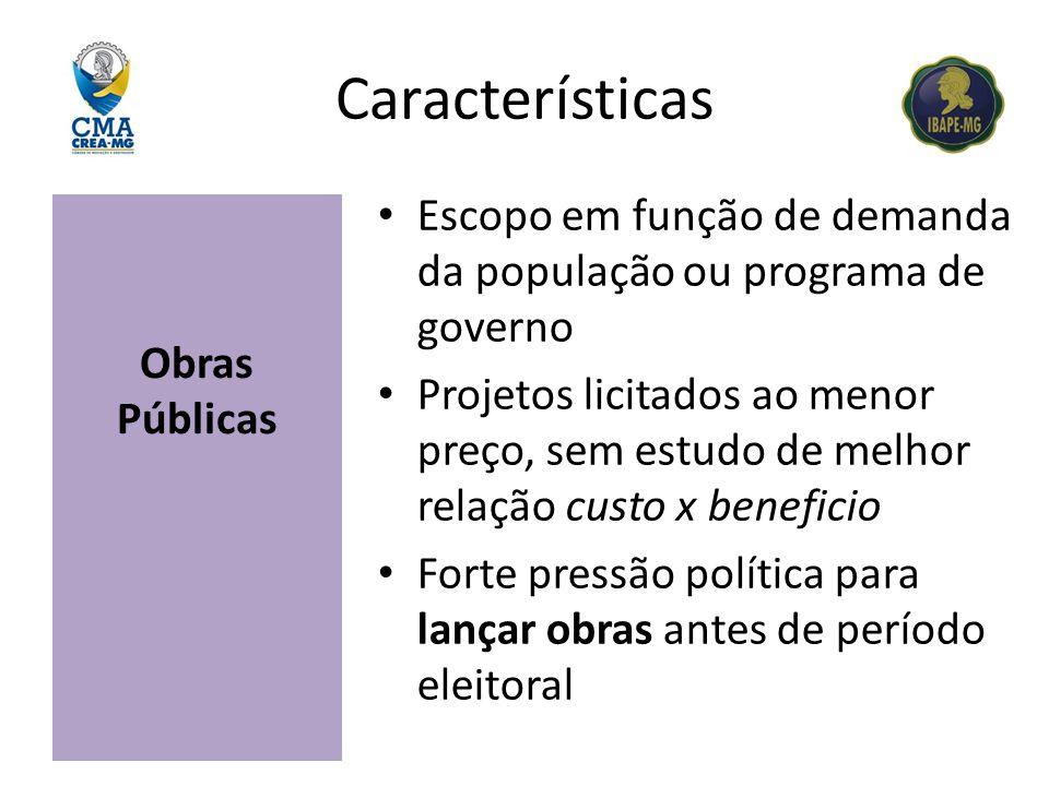 Características Obras Públicas Escopo em função de demanda da população ou programa de governo Projetos licitados ao menor preço, sem estudo de melhor