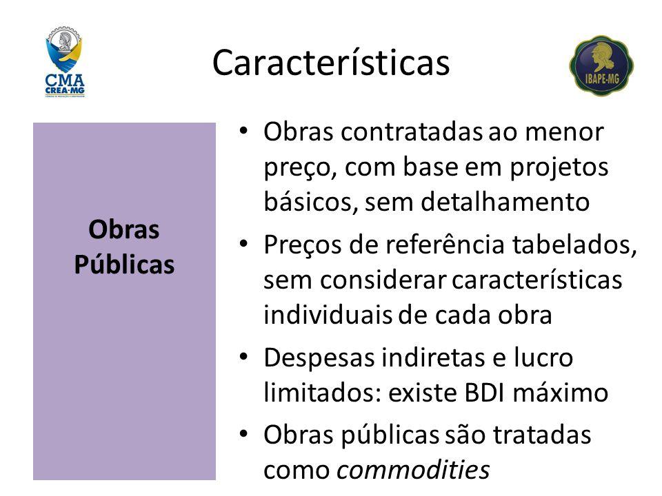 Características Obras Públicas Obras contratadas ao menor preço, com base em projetos básicos, sem detalhamento Preços de referência tabelados, sem co