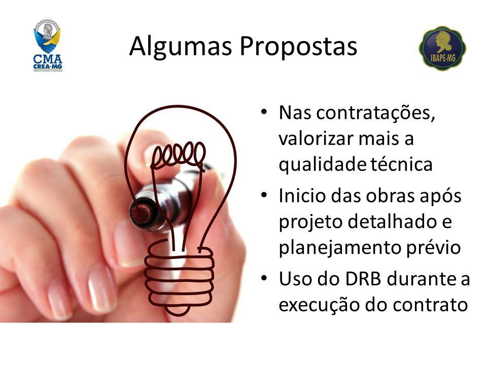 Algumas Propostas Nas contratações, valorizar mais a qualidade técnica Inicio das obras após projeto detalhado e planejamento prévio Uso do DRB durant