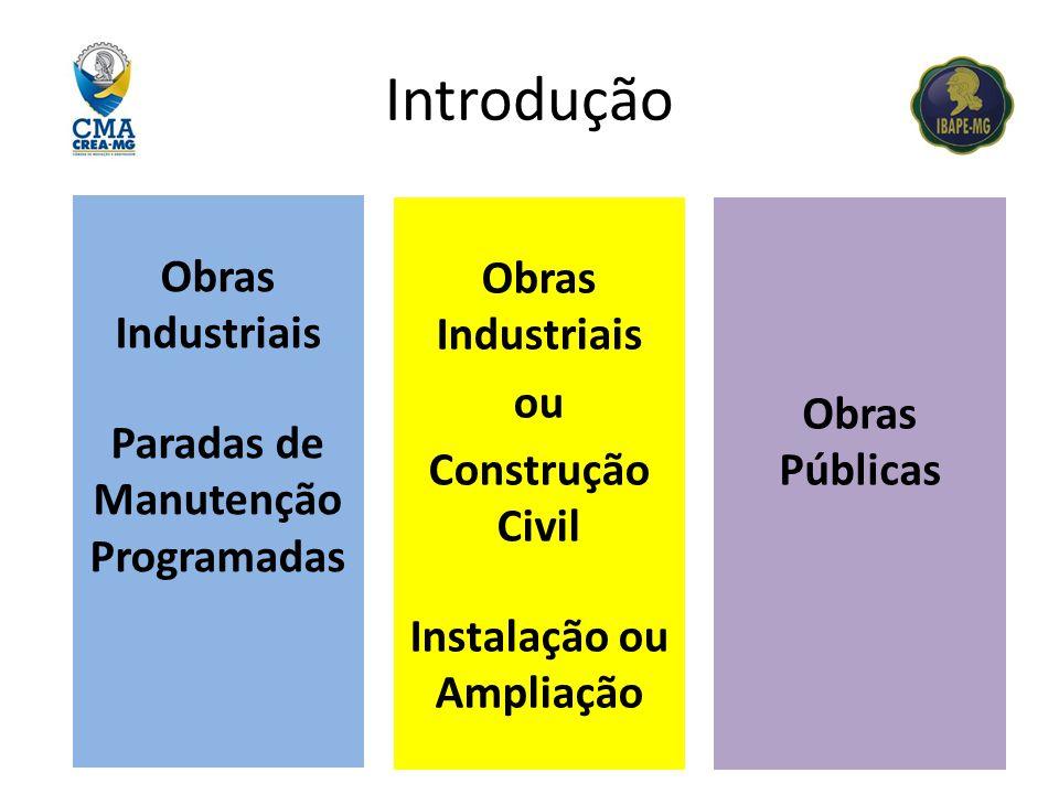 Introdução Obras Industriais Paradas de Manutenção Programadas Obras Industriais ou Construção Civil Instalação ou Ampliação Obras Públicas