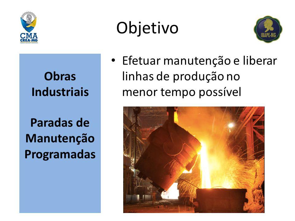 Objetivo Obras Industriais Paradas de Manutenção Programadas Efetuar manutenção e liberar linhas de produção no menor tempo possível