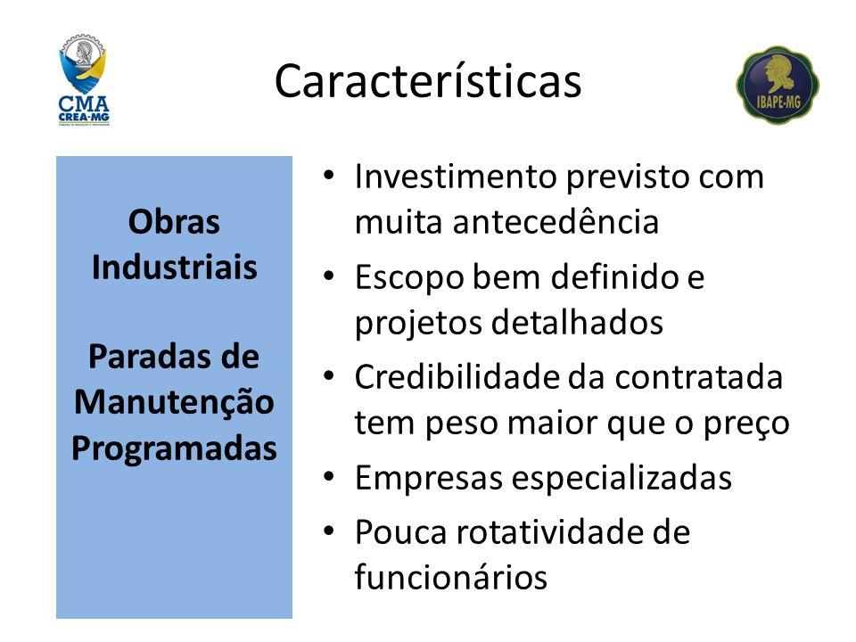 Características Obras Industriais Paradas de Manutenção Programadas Investimento previsto com muita antecedência Escopo bem definido e projetos detalh