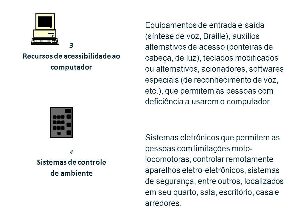 3 Recursos de acessibilidade ao computador Equipamentos de entrada e saída (síntese de voz, Braille), auxílios alternativos de acesso (ponteiras de ca