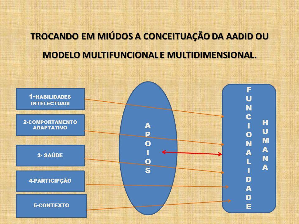 TROCANDO EM MIÚDOS A CONCEITUAÇÃO DA AADID OU MODELO MULTIFUNCIONAL E MULTIDIMENSIONAL. 1 - HABILIDADES INTELECTUAIS 2- COMPORTAMENTO ADAPTATIVO 3- SA