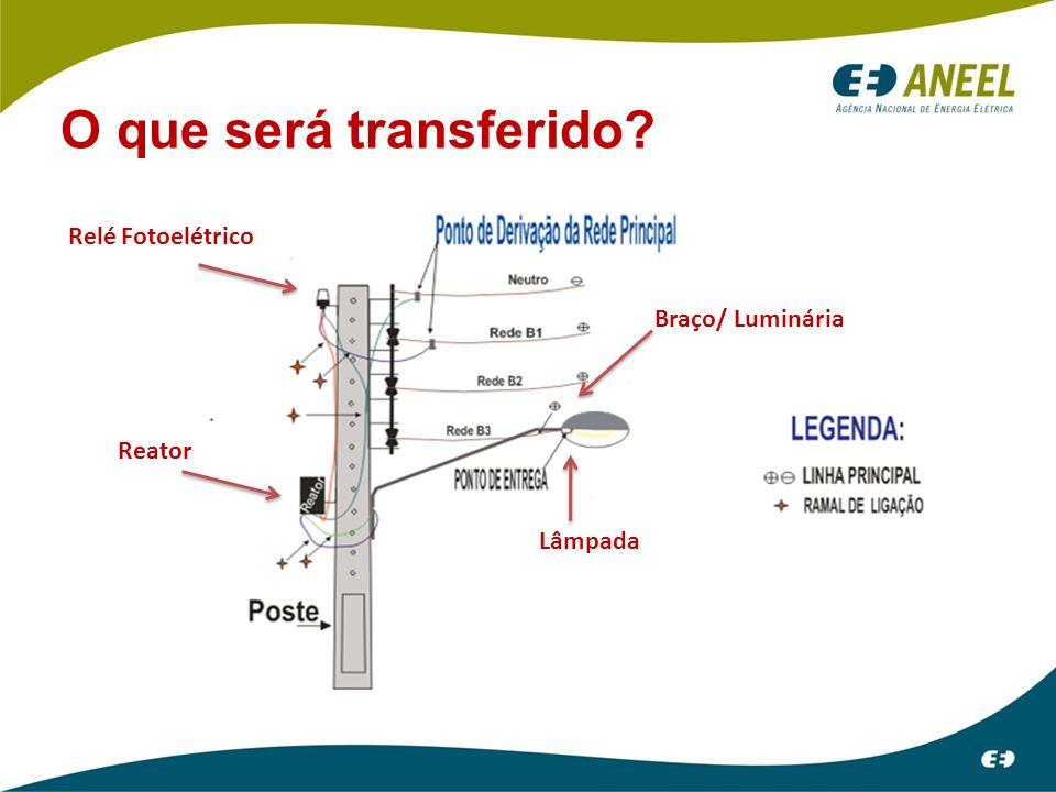 Braço/ Luminária Relé Fotoelétrico Reator Lâmpada O que será transferido?