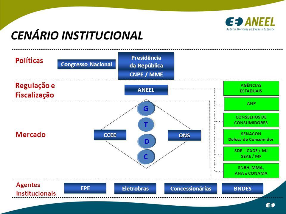 Missão: Proporcionar condições favoráveis para que o mercado de energia elétrica se desenvolva com equilíbrio entre os agentes e em benefício da sociedade.