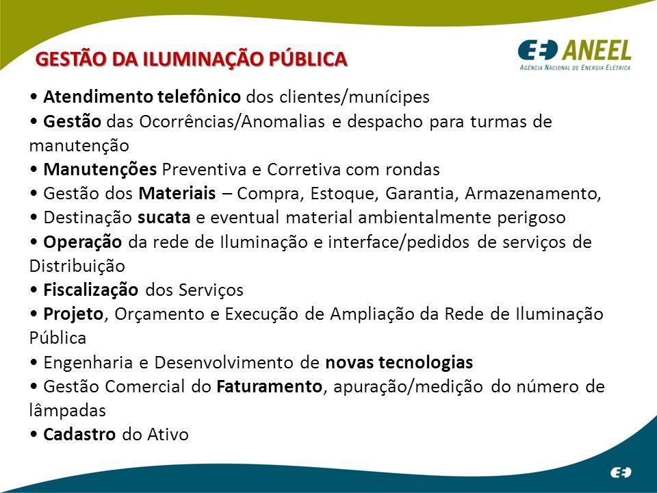 Atendimento telefônico dos clientes/munícipes Gestão das Ocorrências/Anomalias e despacho para turmas de manutenção Manutenções Preventiva e Corretiva