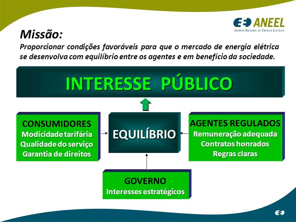 Missão: Proporcionar condições favoráveis para que o mercado de energia elétrica se desenvolva com equilíbrio entre os agentes e em benefício da socie