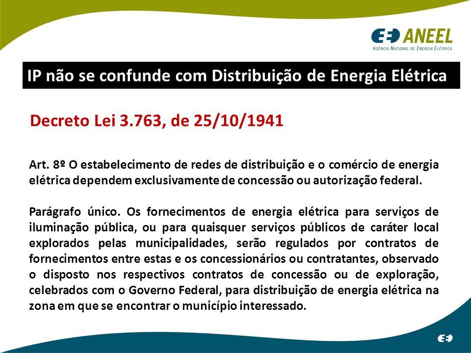 Decreto Lei 3.763, de 25/10/1941 Art. 8º O estabelecimento de redes de distribuição e o comércio de energia elétrica dependem exclusivamente de conces