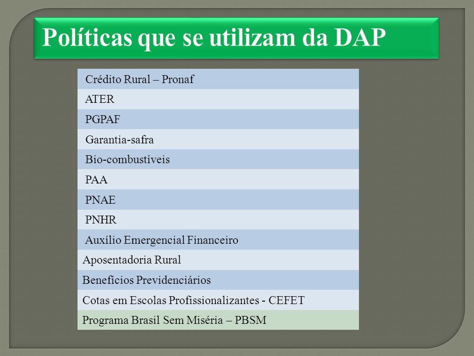 Crédito Rural – Pronaf ATER PGPAF Garantia-safra Bio-combustíveis PAA PNAE PNHR Auxílio Emergencial Financeiro Aposentadoria Rural Benefícios Previdenciários Cotas em Escolas Profissionalizantes - CEFET Programa Brasil Sem Miséria – PBSM