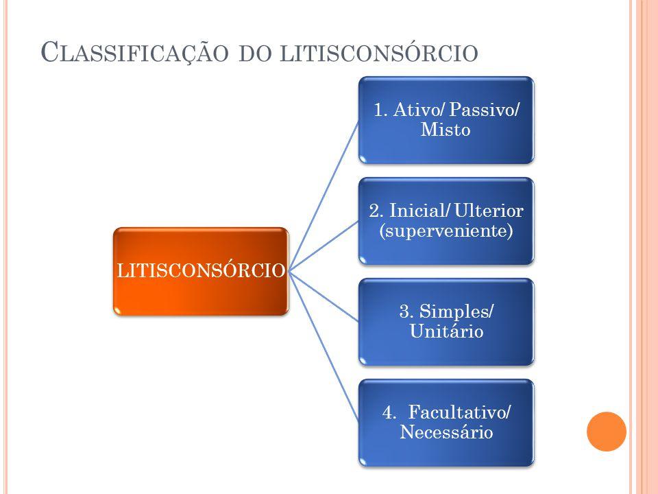 C LASSIFICAÇÃO DO LITISCONSÓRCIO LITISCONSÓRCIO 1. Ativo/ Passivo/ Misto 2. Inicial/ Ulterior (superveniente) 3. Simples/ Unitário 4. Facultativo/ Nec