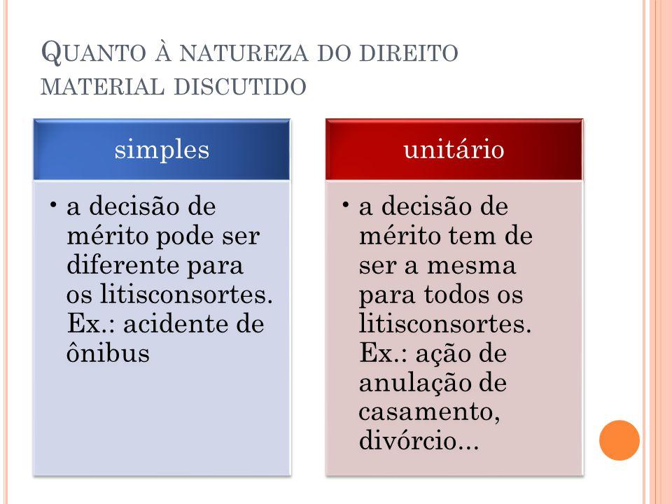 Q UANTO À NATUREZA DO DIREITO MATERIAL DISCUTIDO simples a decisão de mérito pode ser diferente para os litisconsortes. Ex.: acidente de ônibus unitár