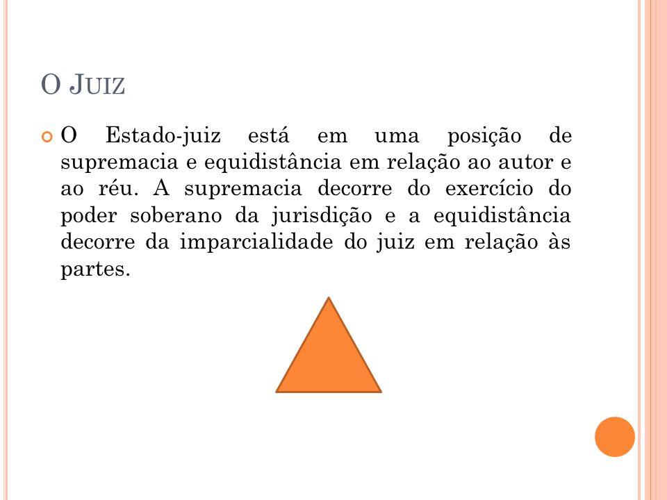 D IREITOS DO ADVOGADO Art.40.