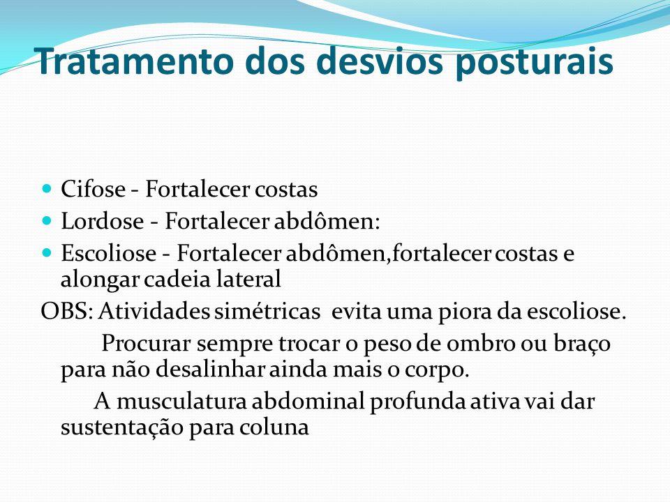 Tratamento dos desvios posturais Cifose - Fortalecer costas Lordose - Fortalecer abdômen: Escoliose - Fortalecer abdômen,fortalecer costas e alongar c