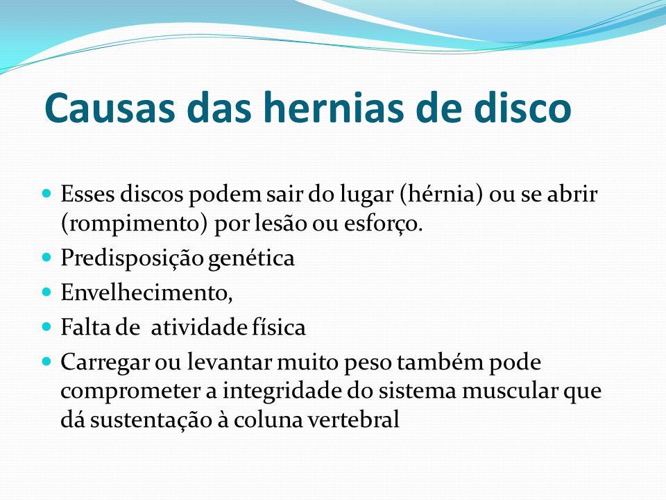Causas das hernias de disco Esses discos podem sair do lugar (hérnia) ou se abrir (rompimento) por lesão ou esforço. Predisposição genética Envelhecim