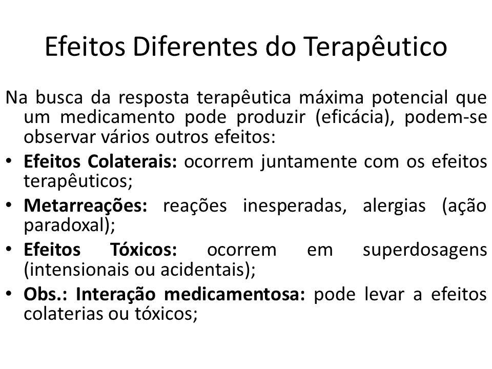 Efeitos Diferentes do Terapêutico Na busca da resposta terapêutica máxima potencial que um medicamento pode produzir (eficácia), podem-se observar vár