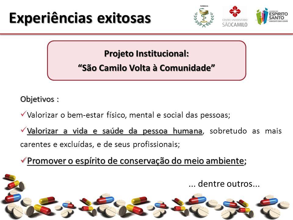 Objetivos : Valorizar o bem-estar físico, mental e social das pessoas; Valorizar a vida e saúde da pessoa humana Valorizar a vida e saúde da pessoa hu