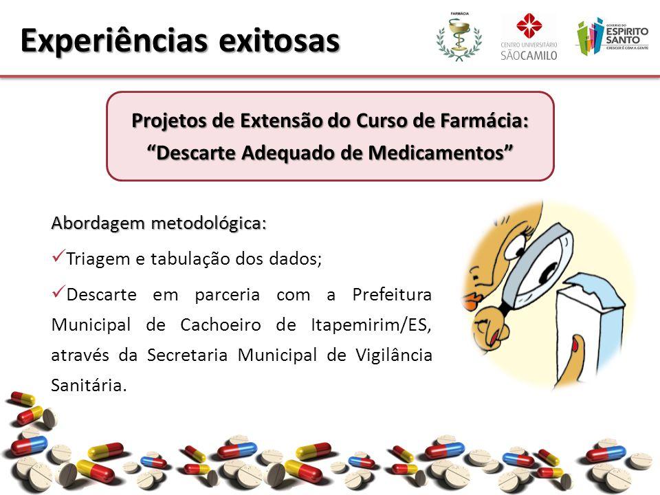 Abordagem metodológica: Triagem e tabulação dos dados; Descarte em parceria com a Prefeitura Municipal de Cachoeiro de Itapemirim/ES, através da Secre