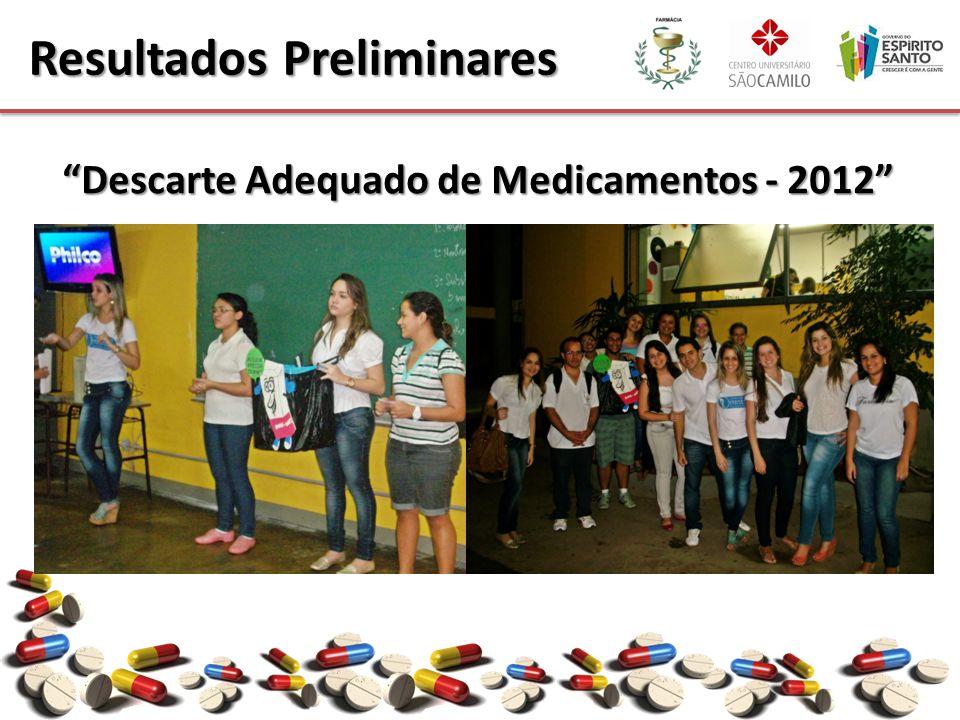 Resultados Preliminares Descarte Adequado de Medicamentos - 2012