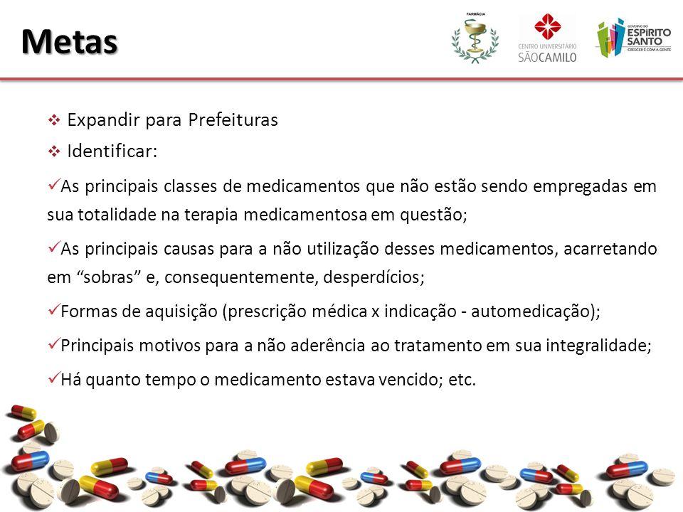  Expandir para Prefeituras  Identificar: As principais classes de medicamentos que não estão sendo empregadas em sua totalidade na terapia medicamen