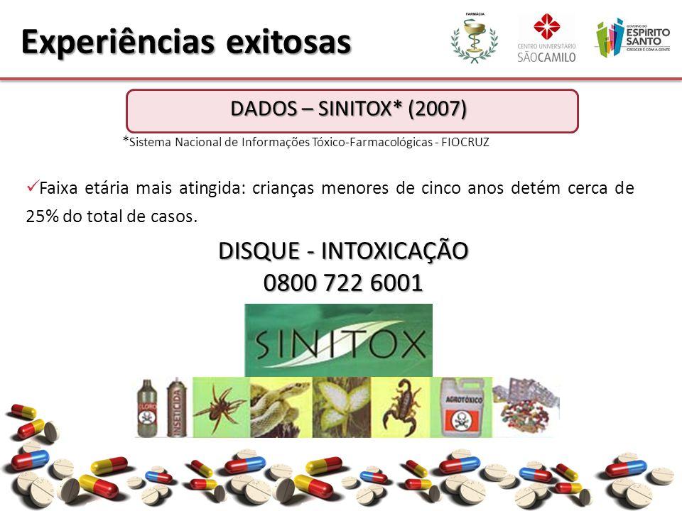 Faixa etária mais atingida: crianças menores de cinco anos detém cerca de 25% do total de casos. DADOS – SINITOX* (2007) * Sistema Nacional de Informa