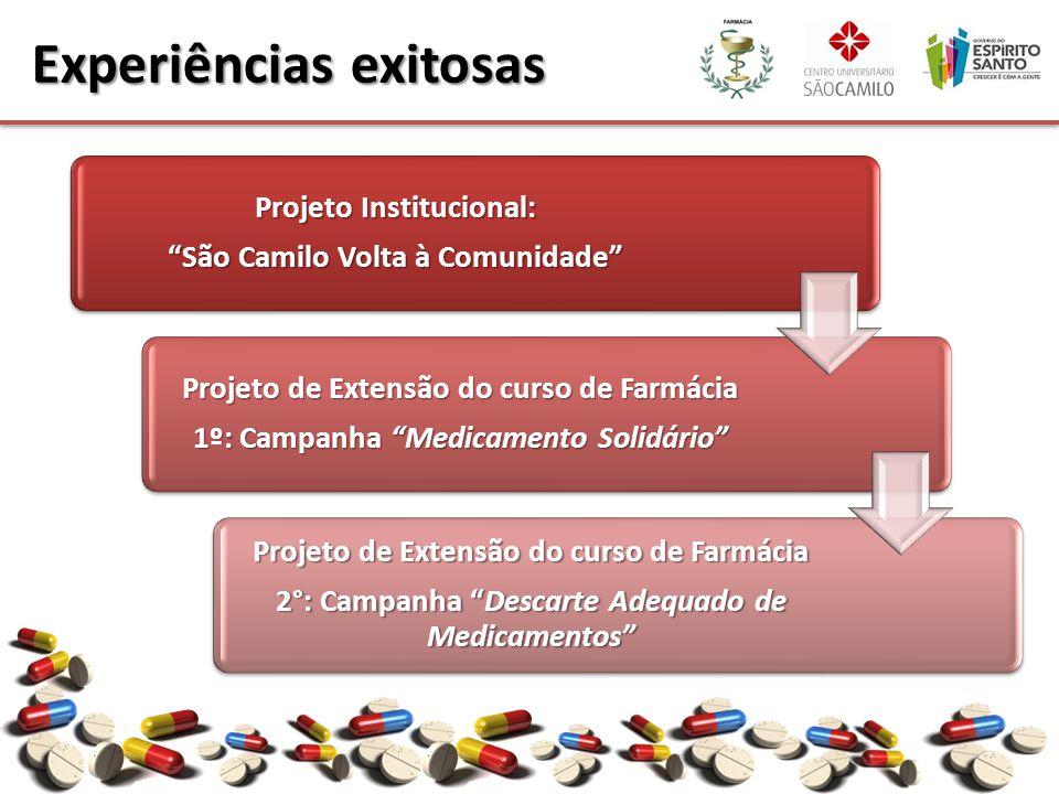 Experiências exitosas Projeto Institucional: São Camilo Volta à Comunidade Projeto de Extensão do curso de Farmácia 1º: Campanha Medicamento Solidário Projeto de Extensão do curso de Farmácia 2°: Campanha Descarte Adequado de Medicamentos