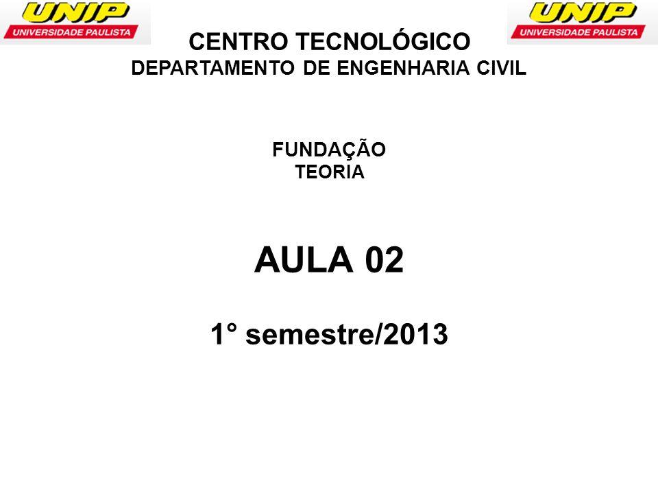 AULA 02 1° semestre/2013 CENTRO TECNOLÓGICO DEPARTAMENTO DE ENGENHARIA CIVIL FUNDAÇÃO TEORIA