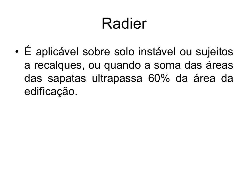 Radier É aplicável sobre solo instável ou sujeitos a recalques, ou quando a soma das áreas das sapatas ultrapassa 60% da área da edificação.