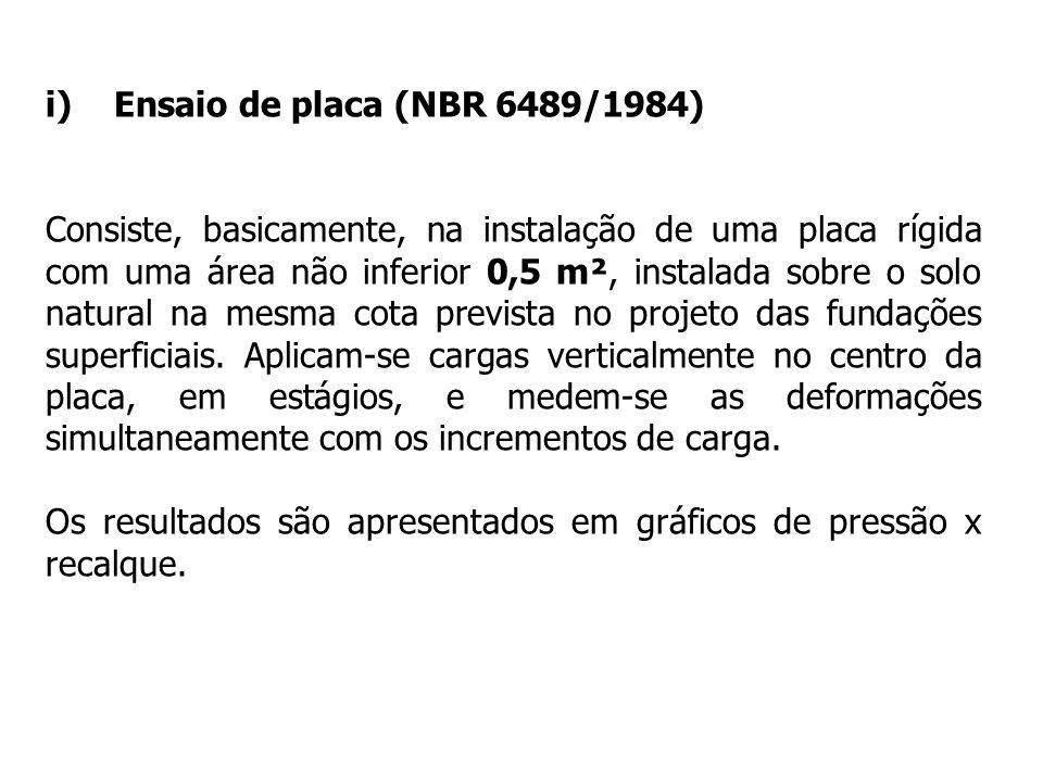 i) Ensaio de placa (NBR 6489/1984) Consiste, basicamente, na instalação de uma placa rígida com uma área não inferior 0,5 m², instalada sobre o solo n