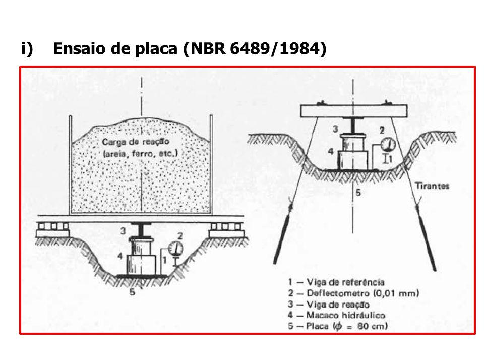 i) Ensaio de placa (NBR 6489/1984)