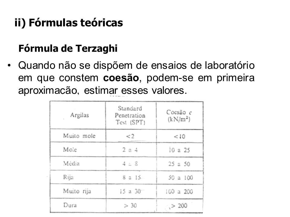 ii) Fórmulas teóricas Fórmula de Terzaghi Quando não se dispõem de ensaios de laboratório em que constem coesão, podem-se em primeira aproximação, est
