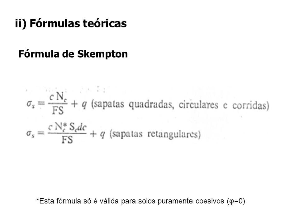 ii) Fórmulas teóricas Fórmula de Skempton *Esta fórmula só é válida para solos puramente coesivos (φ=0)