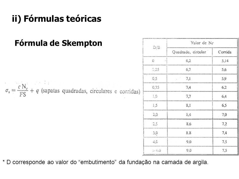 """* D corresponde ao valor do """"embutimento"""" da fundação na camada de argila. ii) Fórmulas teóricas Fórmula de Skempton"""