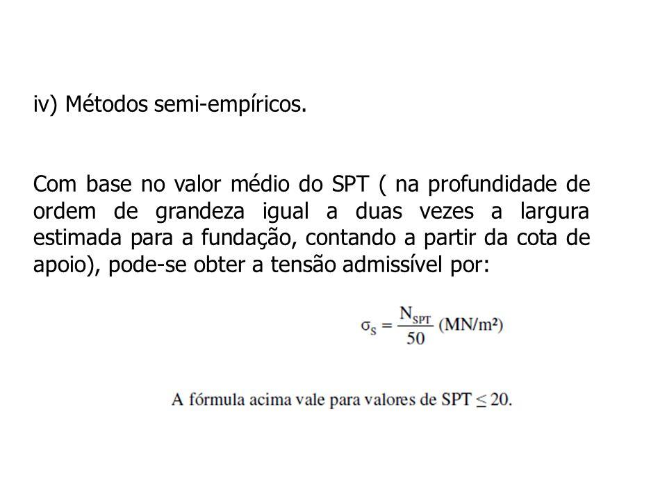 iv) Métodos semi-empíricos. Com base no valor médio do SPT ( na profundidade de ordem de grandeza igual a duas vezes a largura estimada para a fundaçã