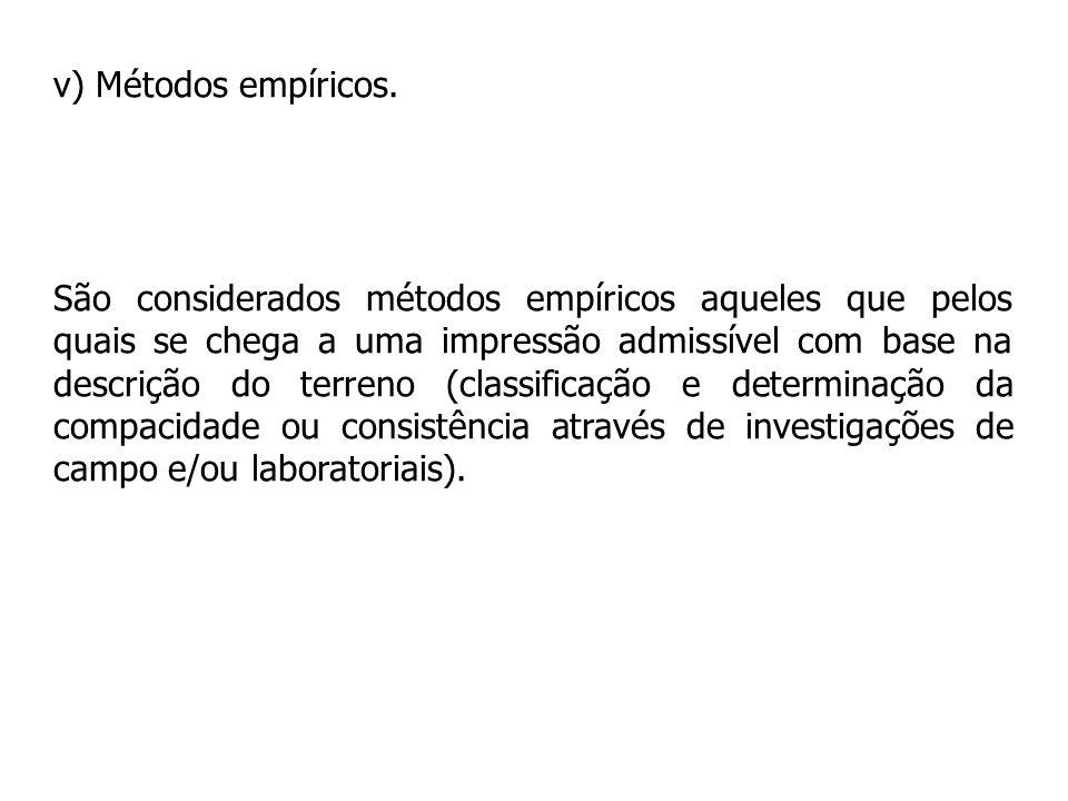 v) Métodos empíricos. São considerados métodos empíricos aqueles que pelos quais se chega a uma impressão admissível com base na descrição do terreno