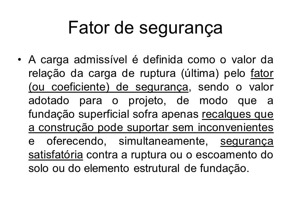 A carga admissível é definida como o valor da relação da carga de ruptura (última) pelo fator (ou coeficiente) de segurança, sendo o valor adotado par