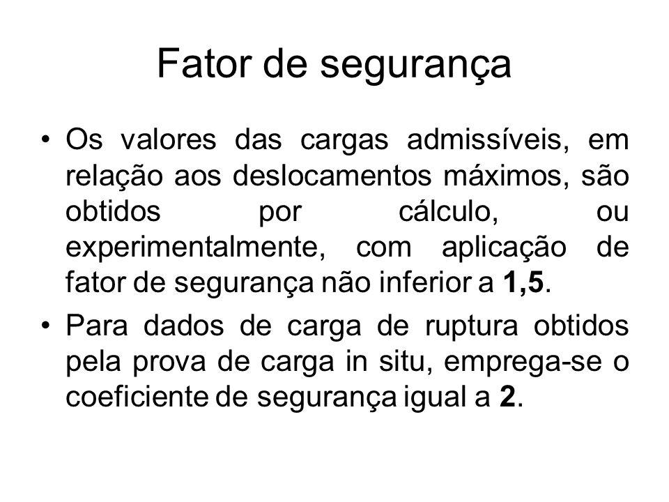 Os valores das cargas admissíveis, em relação aos deslocamentos máximos, são obtidos por cálculo, ou experimentalmente, com aplicação de fator de segu
