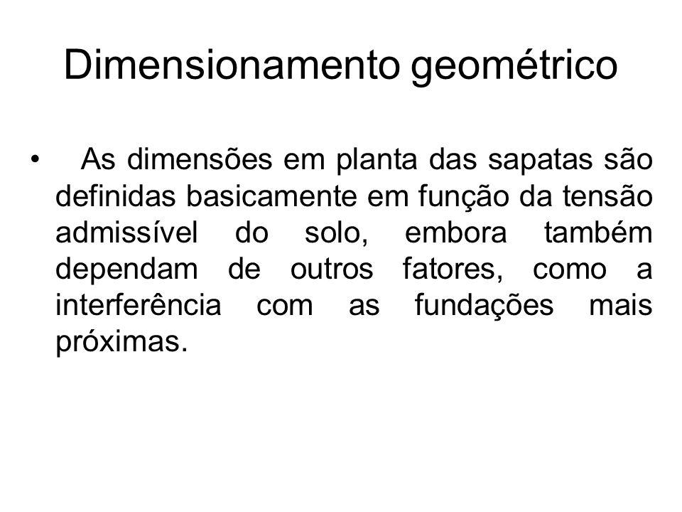 Dimensionamento geométrico As dimensões em planta das sapatas são definidas basicamente em função da tensão admissível do solo, embora também dependam