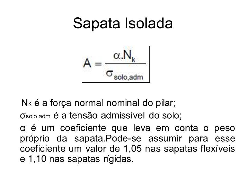 Sapata Isolada N k é a força normal nominal do pilar; σ solo,adm é a tensão admissível do solo; α é um coeficiente que leva em conta o peso próprio da