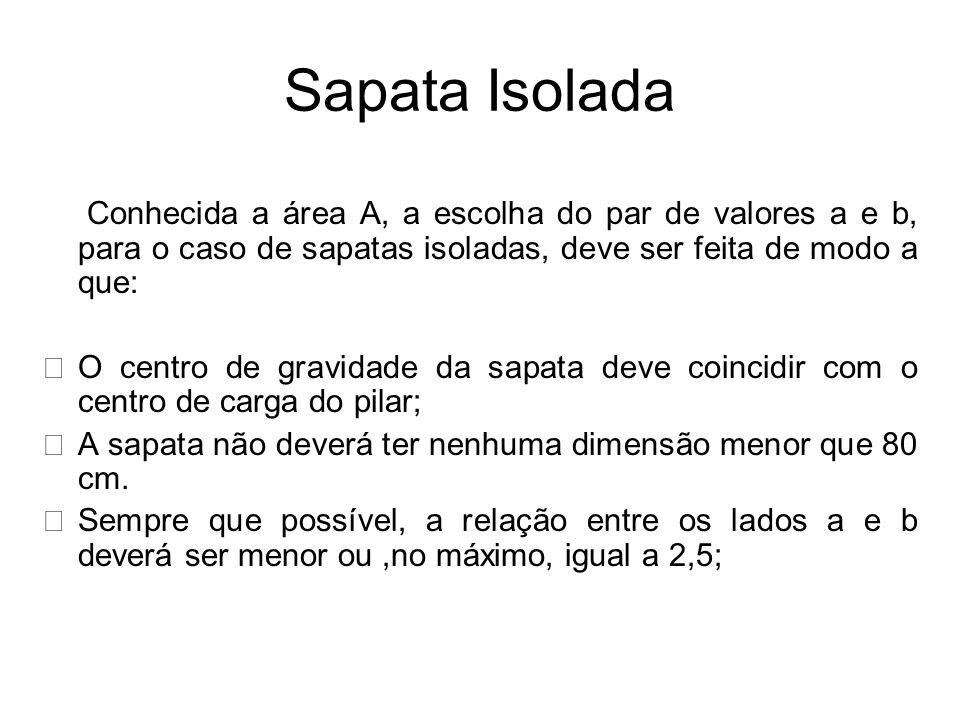 Sapata Isolada Conhecida a área A, a escolha do par de valores a e b, para o caso de sapatas isoladas, deve ser feita de modo a que:  O centro de gra