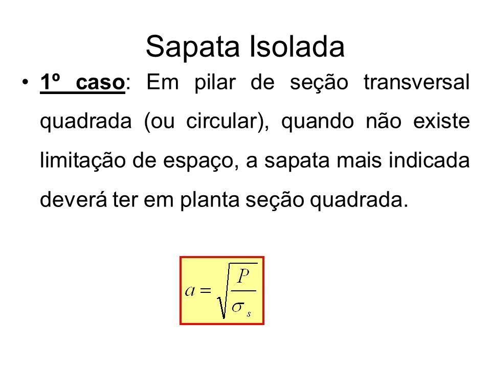 Sapata Isolada 1º caso: Em pilar de seção transversal quadrada (ou circular), quando não existe limitação de espaço, a sapata mais indicada deverá ter