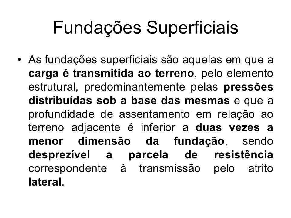Fundações Superficiais As fundações superficiais são aquelas em que a carga é transmitida ao terreno, pelo elemento estrutural, predominantemente pela