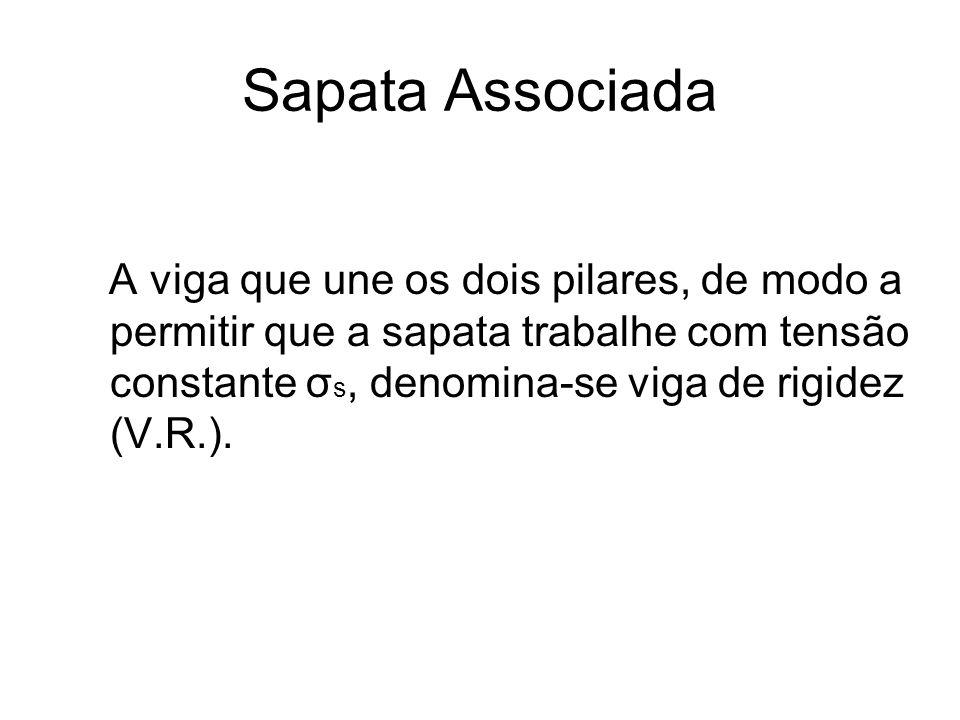 Sapata Associada A viga que une os dois pilares, de modo a permitir que a sapata trabalhe com tensão constante σ s, denomina-se viga de rigidez (V.R.)