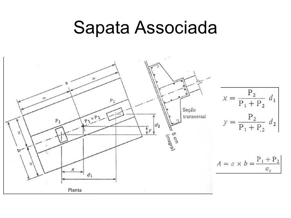 Sapata Associada