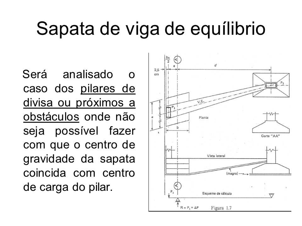 Sapata de viga de equílibrio Será analisado o caso dos pilares de divisa ou próximos a obstáculos onde não seja possível fazer com que o centro de gra