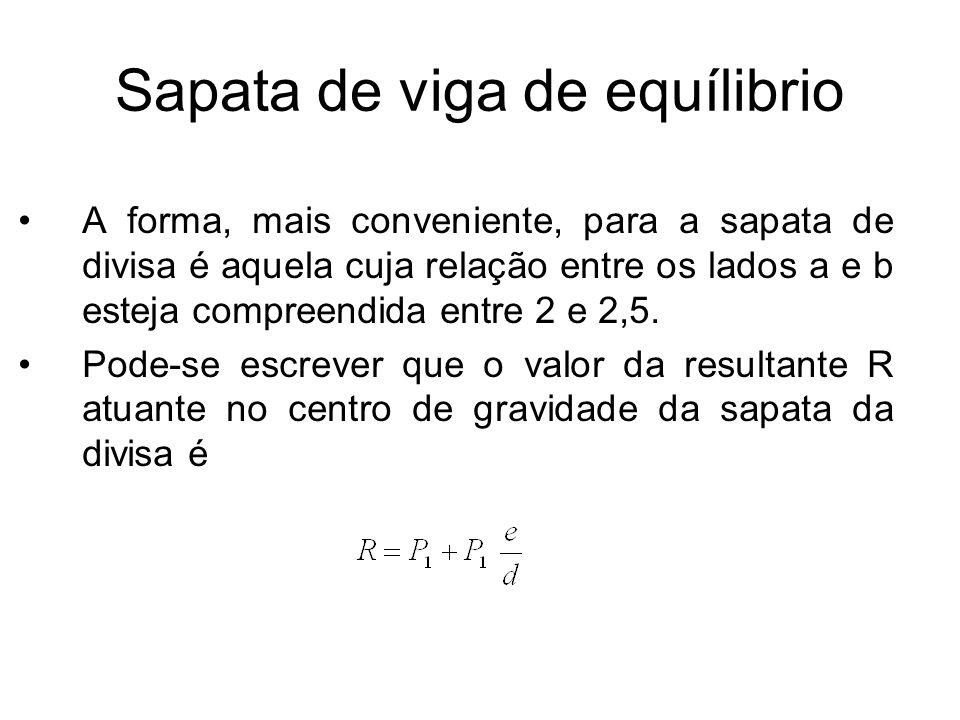 Sapata de viga de equílibrio A forma, mais conveniente, para a sapata de divisa é aquela cuja relação entre os lados a e b esteja compreendida entre 2