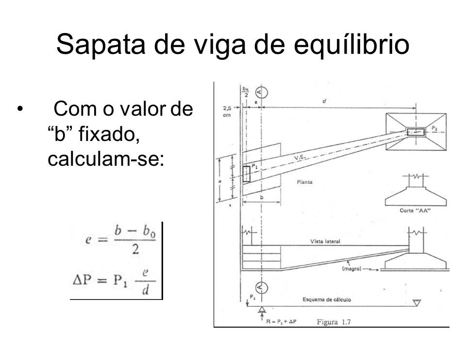"""Sapata de viga de equílibrio Com o valor de """"b"""" fixado, calculam-se:"""